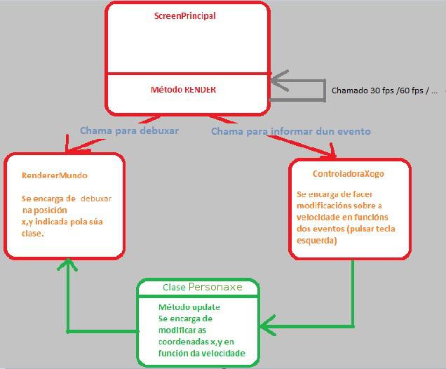 LIBGDX Teoria 04.jpg