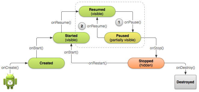 00 basic-lifecycle-paused.png