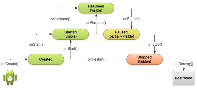 00 basic-lifecycle.png