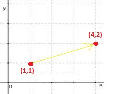 LIBGDX UD2 7 graficos 4.jpg