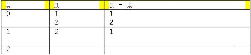 Archivo:Programacion ej bucles anidados 2.jpg