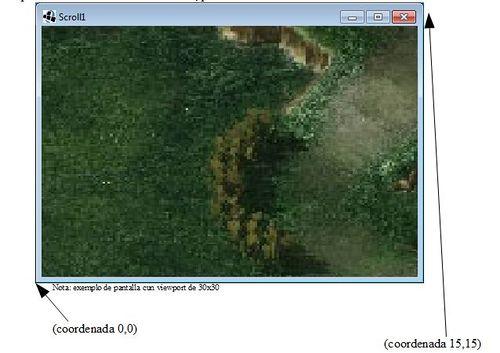 LIBGDX UD3 InterfacesGesture 3.jpg