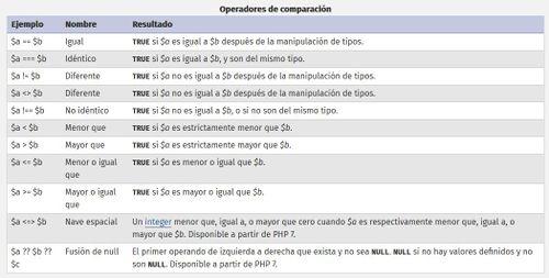 Php operadores 4.jpg