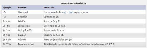 Php operadores 2.jpg