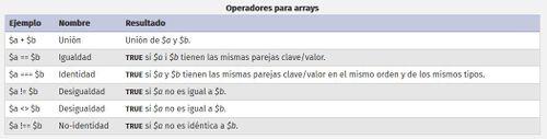 Php operadores 7.jpg