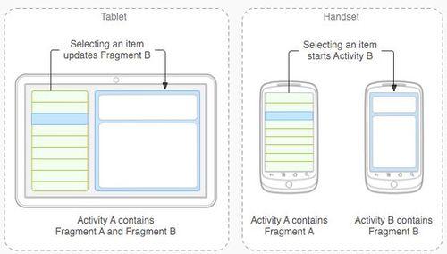 Android 2014 U3 15 Dialogos 2.JPG