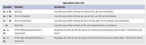 Php operadores 3.jpg