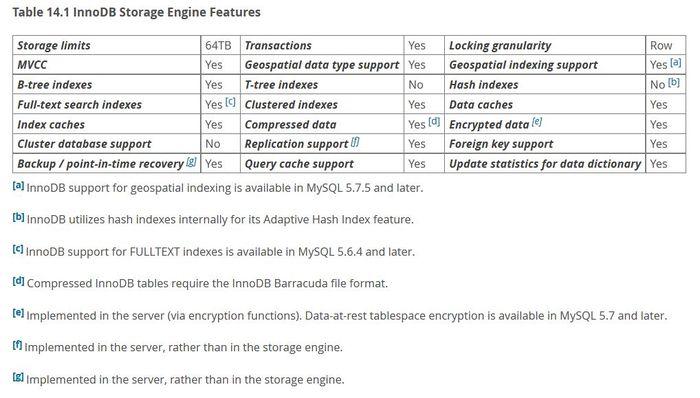 Mysql motores 4B.jpg